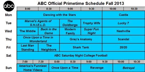 Abc Picks Up 11 Series For Fall Lineup by The Sked 2013 Upfronts Grids Of All 5 Network Schedules
