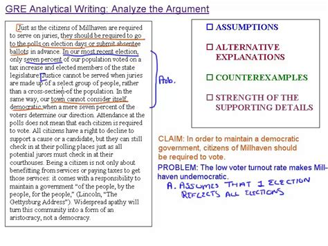 writing section gre 28 gre essay sles a student mind gre sections