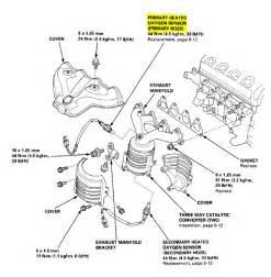 1998 honda accord fuse box diagram 2000 honda accord radio fuse wiring diagram database