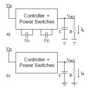 design of components and circuits underneath integrated inductors inductorless versus inductor based integrated switching regulators bill of material efficiency