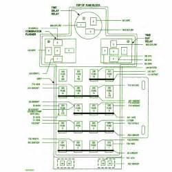 1996 dodge neon fuse box diagram circuit wiring diagrams