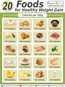 what can i do to gain weight it s all in the food