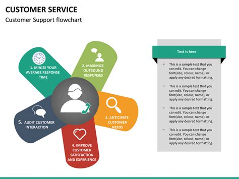 Customer Service Powerpoint Template Sketchbubble Customer Service Flowchart Templates