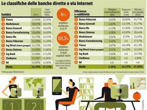 graduatoria banche italiane banche sicure in italia l elenco aggiornato
