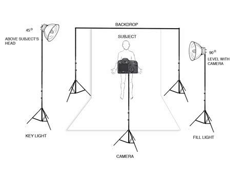 how to set up lights 80 elements of photography portrait lighting where
