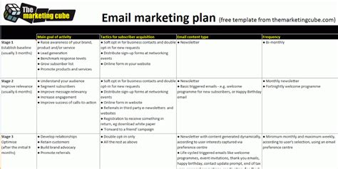 email template for marketing caign 7 tips to improve automated email marketing workflows
