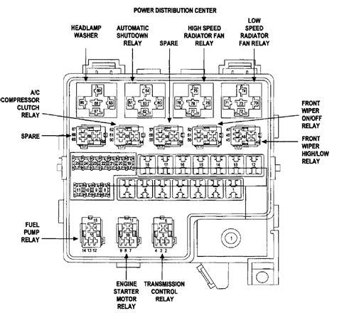 2002 dodge stratus fuse box chrysler 2 4 liter engine diagram pan chrysler get