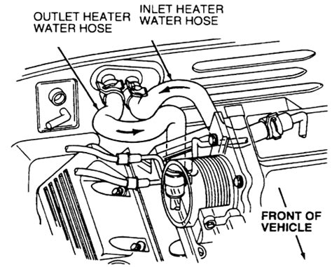 1998 ford f150 heater core diagram 2000 ford ranger 3 0 heater hose diagrams 2000 free