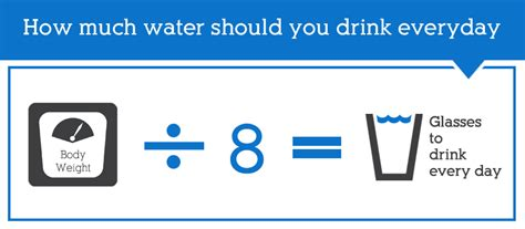 How Much Distilled Water Should I Drink To Detox by How Much Water Should You Drink Valley Osteopathy