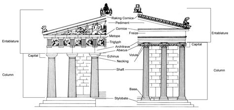 layout of building definition diagram of a greek temple greek architecture