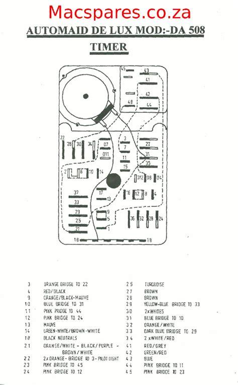 map to macspares new premises macspares wholesale