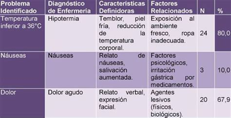 plan de cuidado de enfermeria para hipertension plan de cuidado de enfermeria para hipertension