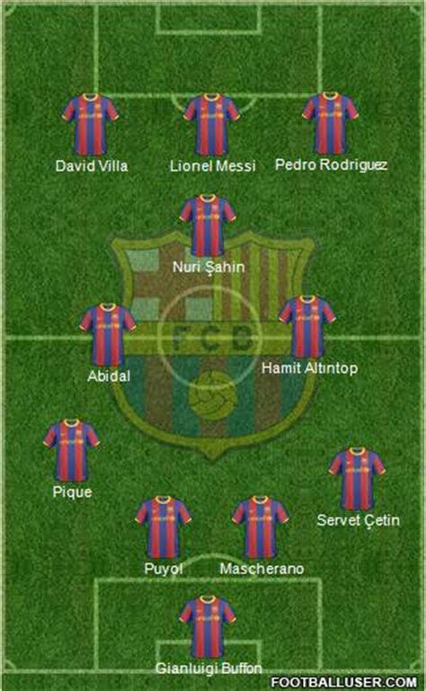 theme line barcelona f c barcelona spain football formation
