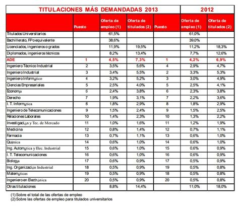 tabla de subsidio al empleo anual 2015 tabla subsidio al empleo anual 2015