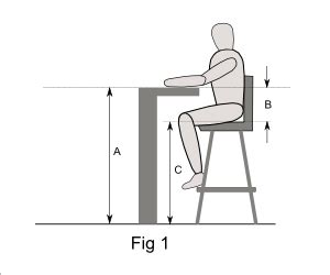 Proper Bar Stool Height by Guide To Buying A Swivel Bar Stool Quality Bar Stools