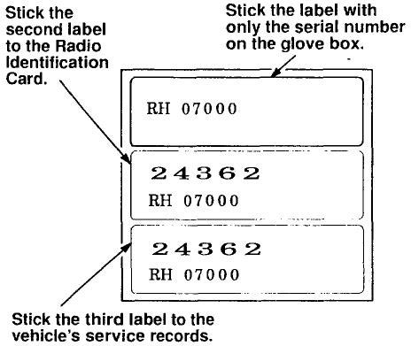 anti theft code for honda civic radio anti theft radio code honda civic data set