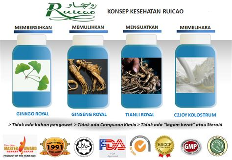Ruicao Ginseng Royal mygoldenduck kolostrum c2joy indonesia konsep