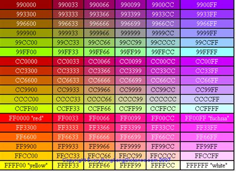 Html Table Cell Color by Html Color Table