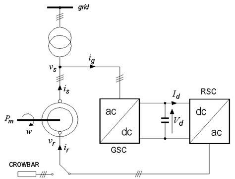 unbalanced induction generator unbalanced induction generator 28 images implementation of self excited induction generator