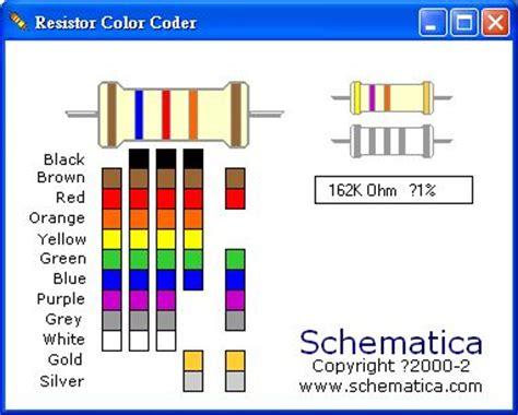 resistors marking 色環電阻阻值計算器