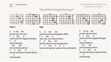 belajar kunci gitar peterpan yang terdalam intro bait kunci gitar tinggal kenangan belajar kunci gitar