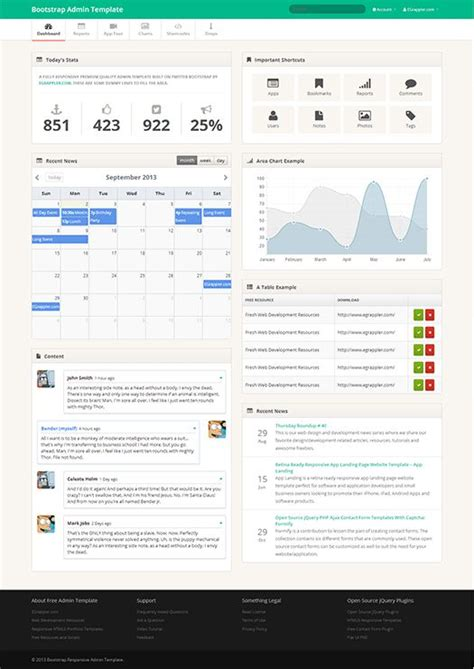 executive dashboard templates only best 25 ideas about executive dashboard on