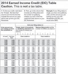 Earned Income Credit Tax Table by Earned Income Tax Credit Worksheet Photos Getadating