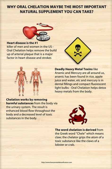 Can Coral Calcium Help Detox Heavy Metals From Your by 28 Best Toxic Heavy Metals Images On Healthy