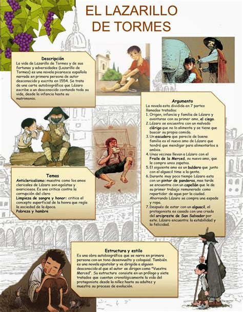 lazarillo de tormes 36 best images about lazarillo de tormes on infografia spanish and francisco goya