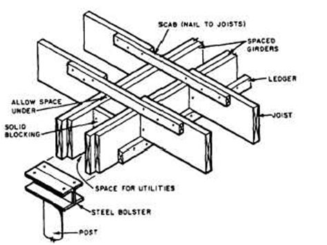 2 story plumbing diagram 2 free engine image for user