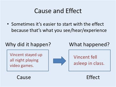 Cause And Effect Essay Topics For High School by Cause Effect Essay Prompts High Sch