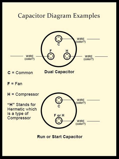 dual run capacitor wiring diagram wiring diagram with