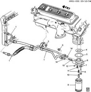 caprice lt1 wiring harness get free image about wiring diagram