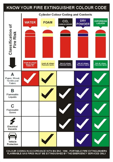 a shade of vire 2 a shade of blood extinguishers bounds electrical services