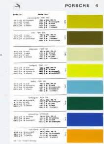 Porsche Paint Codes Help Translate From German Paint Code For Olive Green