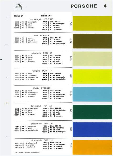 auto paint codes help translate from german paint code for olive green pelican auto