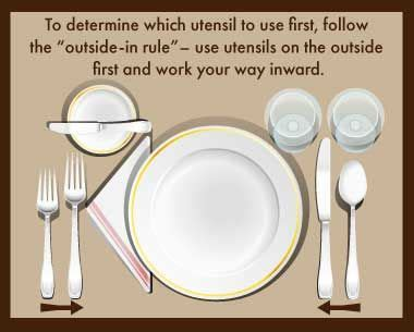 the best dining etiquette articles from across the web 10 best etiquette images on pinterest dining etiquette