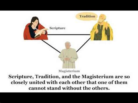 relationship traditions 17 what is the relationship between scripture tradition
