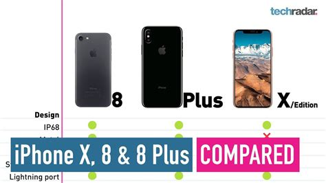 Iphone Comparison Iphone X 8 And 8 Plus Comparison How Will Apple S New Iphones Compare
