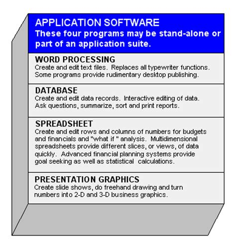 application software definition from pc magazine encyclopedia