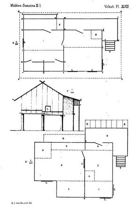 Sketsa Gambar Rumah Adat - Aristek Sederhana
