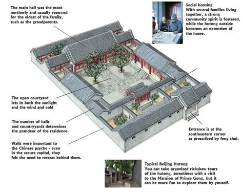 layout plans traditional chinese courtyard house layout google search