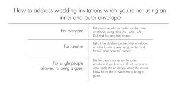 how to address wedding invitations if you re not using an - How To Address Wedding Invitations To Families