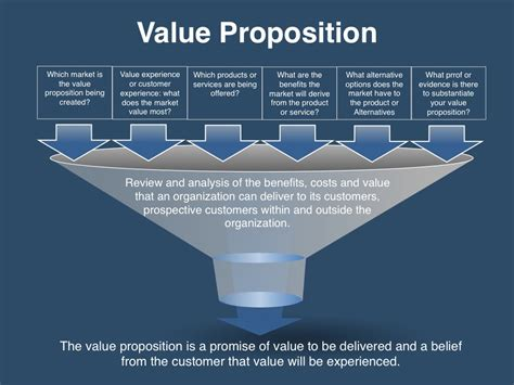 value proposition template messaging positioning planning template four quadrant
