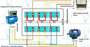 3 phase manual changeover switch wiring diagram for generator electrical 4u