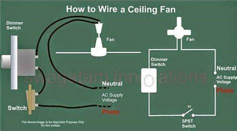 wire  ceiling fan elec eng world