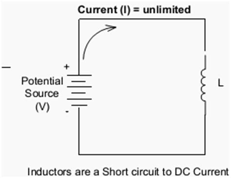 inductor behavior at dc voltage vs current in a resistor capacitor or inductor