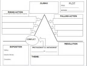 story structure worksheets plot diagram worksheet story stories plot diagram worksheets and