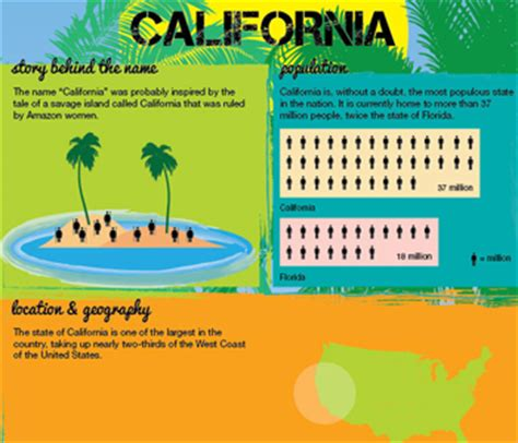 california map facts california facts facts about california