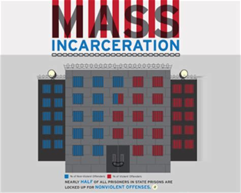 presidents and mass incarceration choices at the top repercussions at the bottom books infographic combating mass incarceration the facts